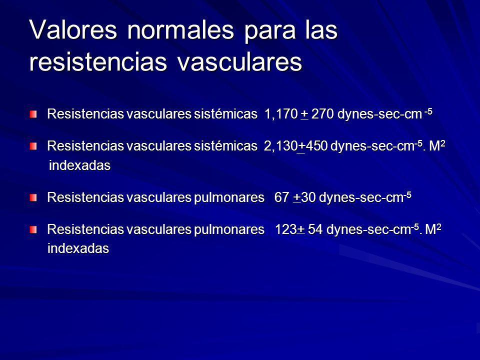 Valores normales para las resistencias vasculares Resistencias vasculares sistémicas 1,170 + 270 dynes-sec-cm -5 Resistencias vasculares sistémicas 2,