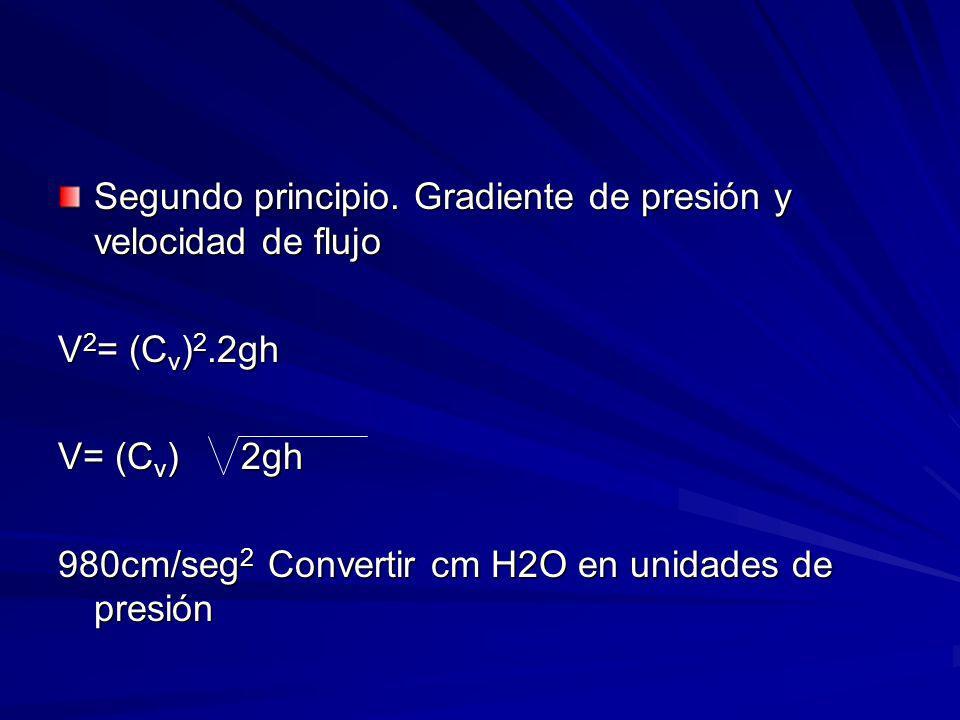 Segundo principio. Gradiente de presión y velocidad de flujo V 2 = (C v ) 2.2gh V= (C v ) 2gh 980cm/seg 2 Convertir cm H2O en unidades de presión