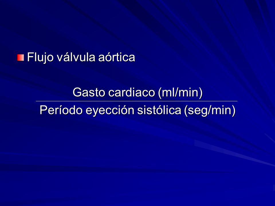 Flujo válvula aórtica Gasto cardiaco (ml/min) Período eyección sistólica (seg/min)