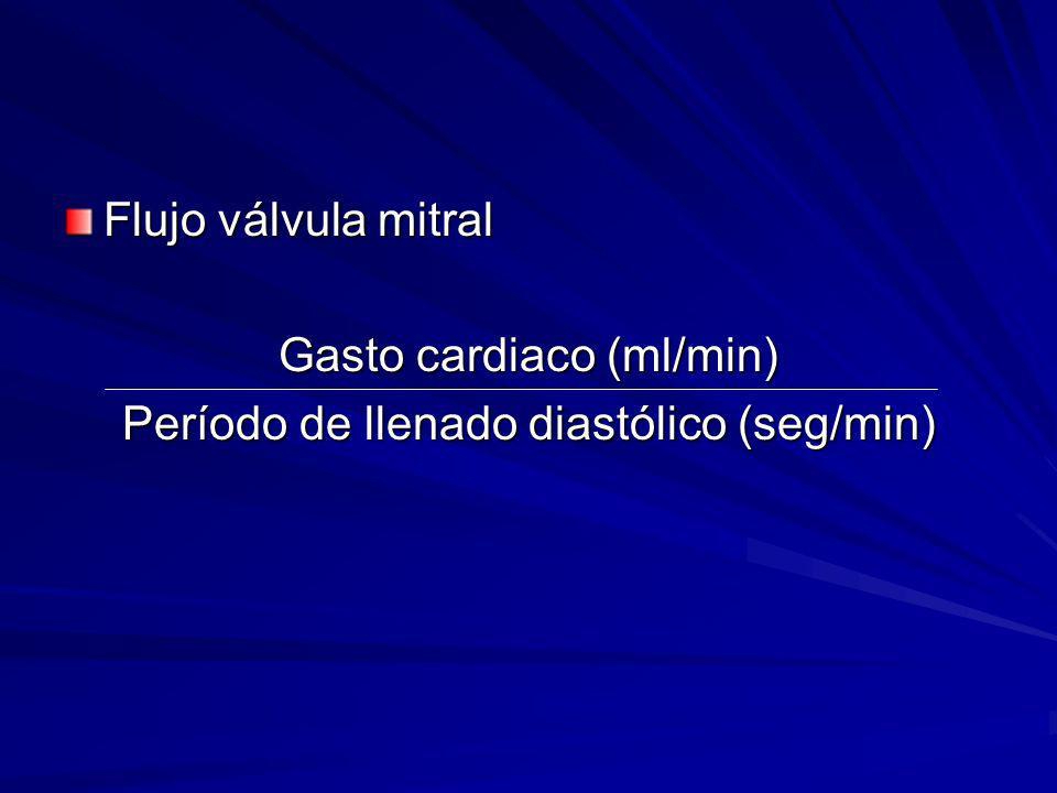 Flujo válvula mitral Gasto cardiaco (ml/min) Período de llenado diastólico (seg/min)