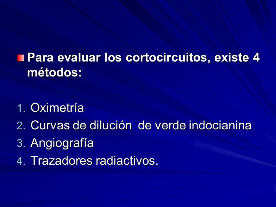 Para evaluar los cortocircuitos, existe 4 métodos: 1. Oximetría 2. Curvas de dilución de verde indocianina 3. Angiografía 4. Trazadores radiactivos.