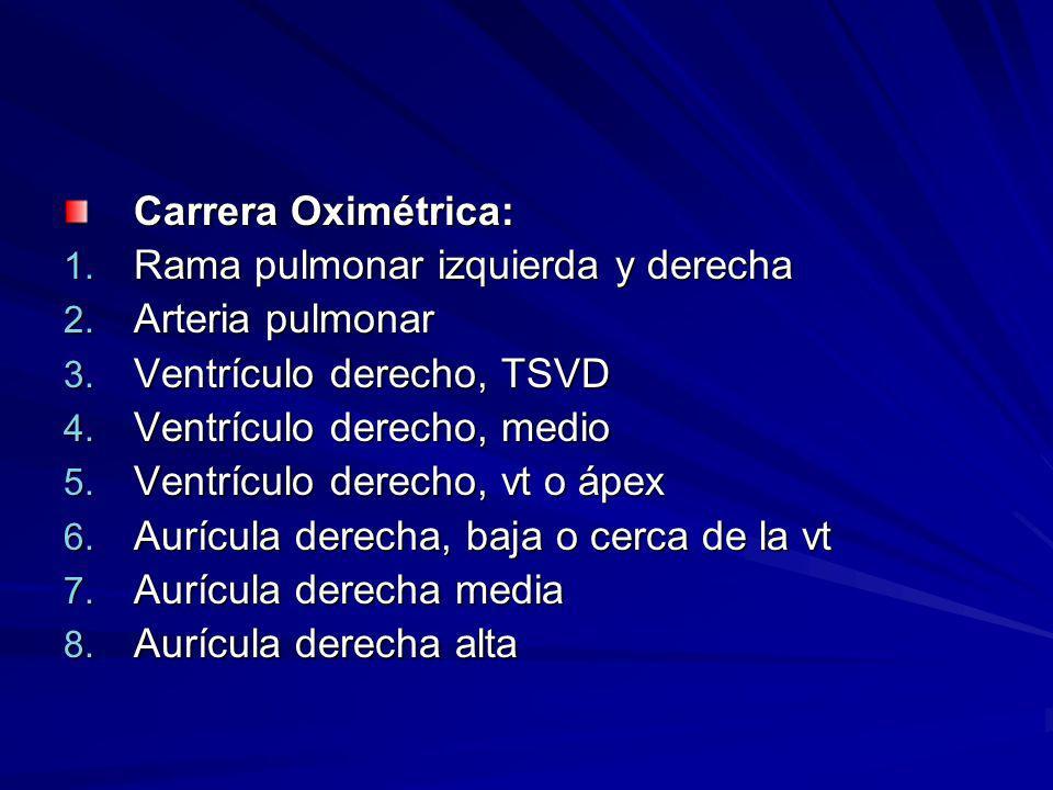 Carrera Oximétrica: 1. Rama pulmonar izquierda y derecha 2. Arteria pulmonar 3. Ventrículo derecho, TSVD 4. Ventrículo derecho, medio 5. Ventrículo de