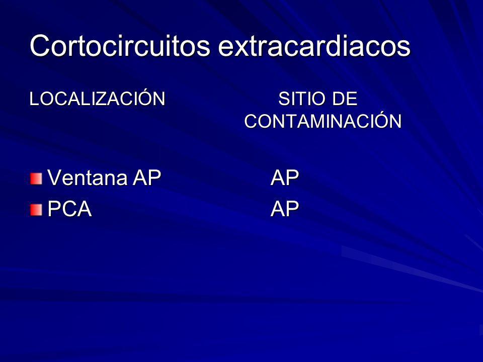 Cortocircuitos extracardiacos LOCALIZACIÓN SITIO DE CONTAMINACIÓN Ventana APAP PCA AP