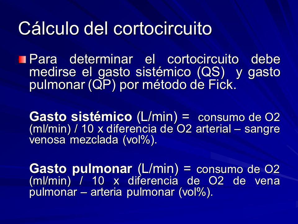 Cálculo del cortocircuito Para determinar el cortocircuito debe medirse el gasto sistémico (QS) y gasto pulmonar (QP) por método de Fick. Gasto sistém