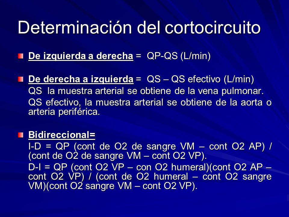 Determinación del cortocircuito De izquierda a derecha = QP-QS (L/min) De derecha a izquierda = QS – QS efectivo (L/min) QS la muestra arterial se obt