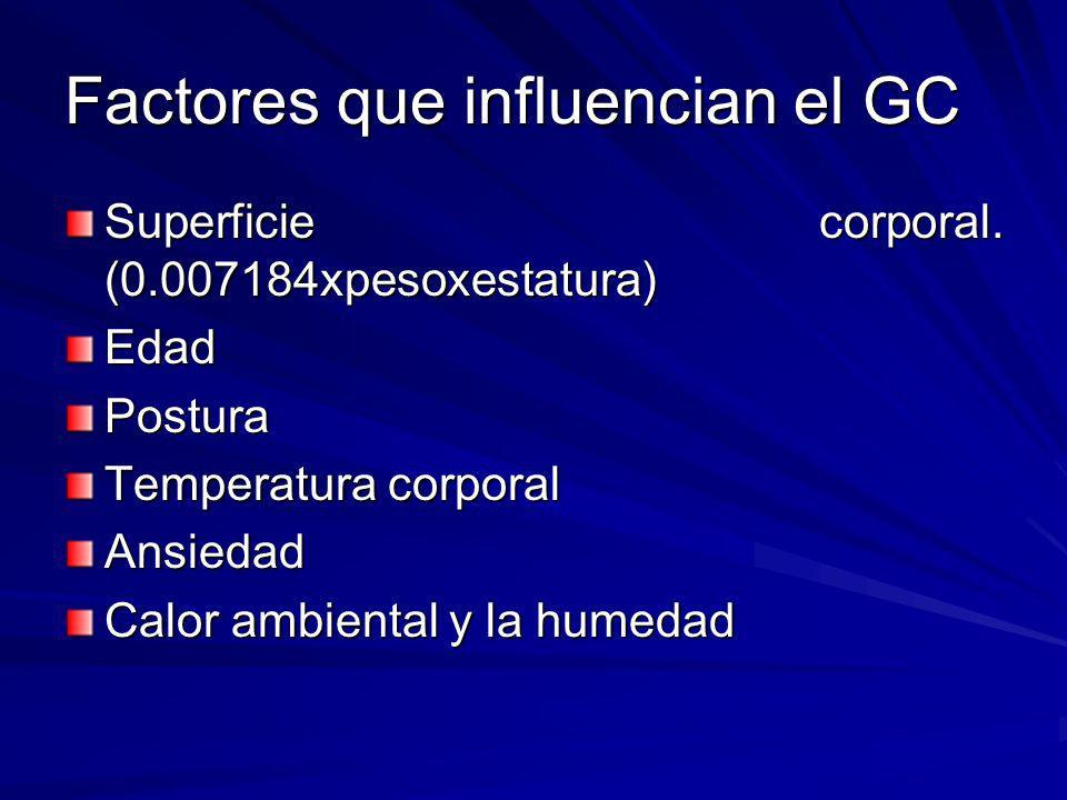 Factores que influencian el GC Superficie corporal. (0.007184xpesoxestatura) EdadPostura Temperatura corporal Ansiedad Calor ambiental y la humedad
