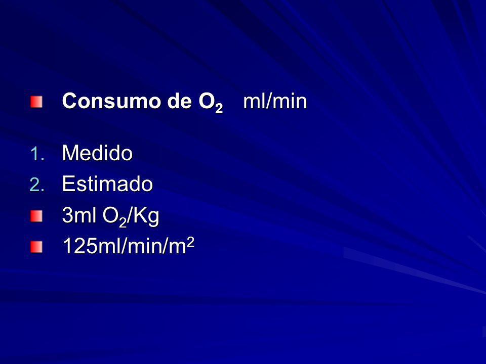 Consumo de O 2 ml/min 1. Medido 2. Estimado 3ml O 2 /Kg 125ml/min/m 2