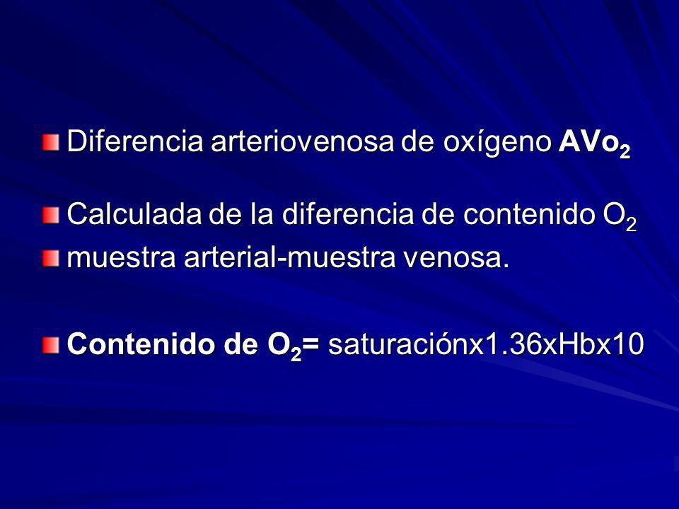 Diferencia arteriovenosa de oxígeno AVo 2 Calculada de la diferencia de contenido O 2 muestra arterial-muestra venosa. Contenido de O 2 = saturaciónx1