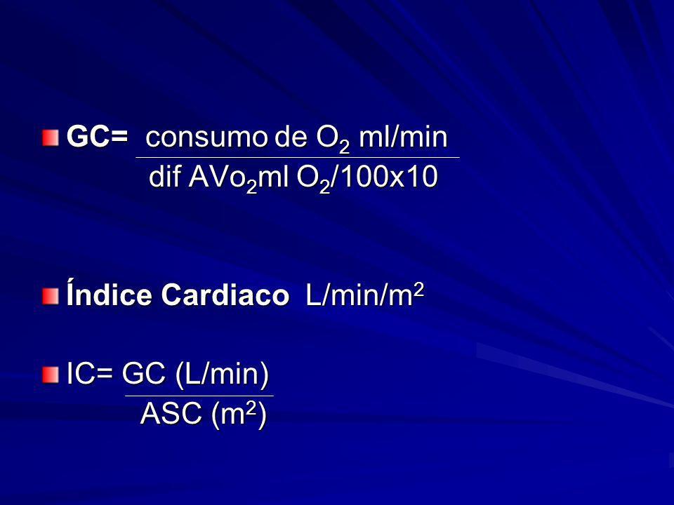GC= consumo de O 2 ml/min dif AVo 2 ml O 2 /100x10 dif AVo 2 ml O 2 /100x10 Índice Cardiaco L/min/m 2 IC= GC (L/min) ASC (m 2 ) ASC (m 2 )