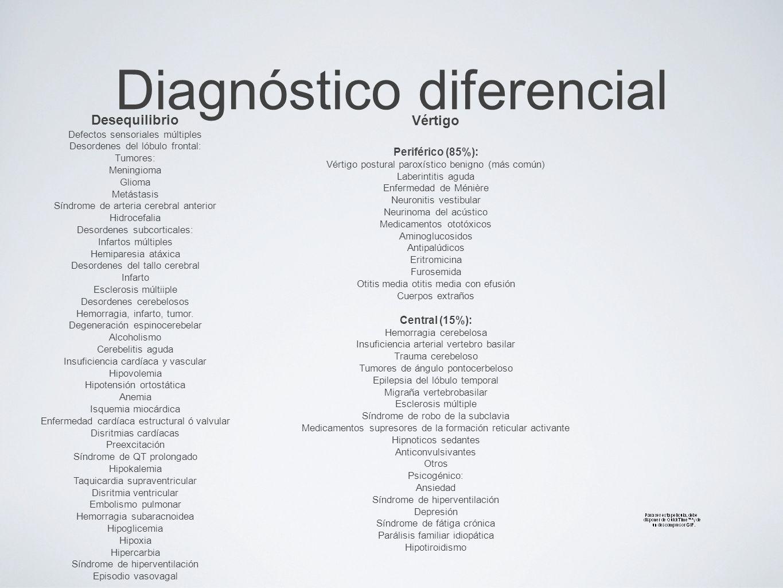 Diagnóstico diferencial Vértigo Periférico (85%): Vértigo postural paroxístico benigno (más común) Laberintitis aguda Enfermedad de Ménière Neuronitis