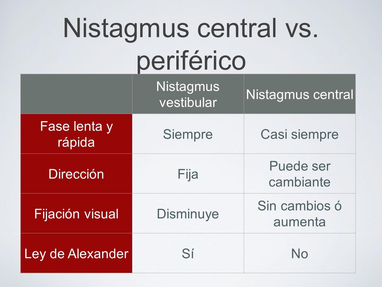 Nistagmus central vs. periférico Nistagmus vestibular Nistagmus central Fase lenta y rápida SiempreCasi siempre DirecciónFija Puede ser cambiante Fija
