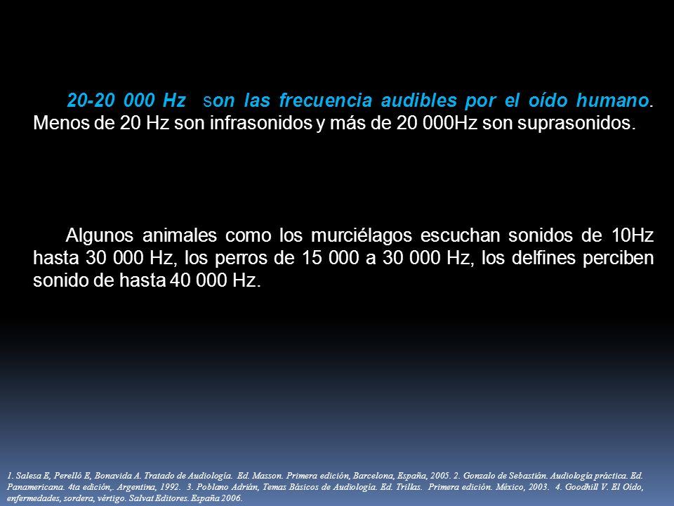 20-20 000 Hz son las frecuencia audibles por el oído humano. Menos de 20 Hz son infrasonidos y más de 20 000Hz son suprasonidos. Algunos animales como