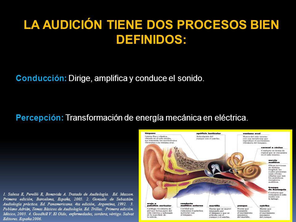 LA AUDICIÓN TIENE DOS PROCESOS BIEN DEFINIDOS: Conducción: Dirige, amplifica y conduce el sonido. Percepción: Transformación de energía mecánica en el
