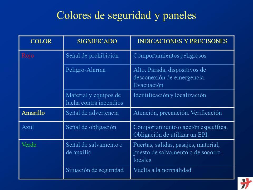 Colores de seguridad y paneles COLORSIGNIFICADOINDICACIONES Y PRECISONES RojoSeñal de prohibiciónComportamientos peligrosos Peligro-AlarmaAlto. Parada
