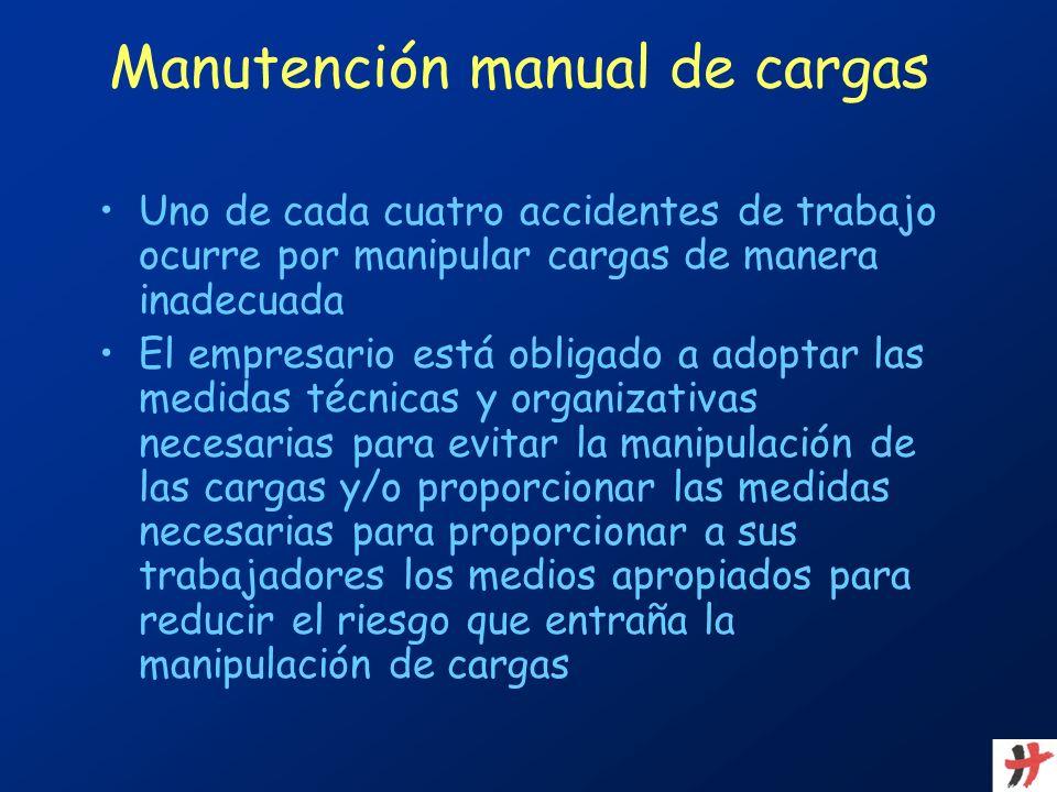 Manutención manual de cargas Uno de cada cuatro accidentes de trabajo ocurre por manipular cargas de manera inadecuada El empresario está obligado a a