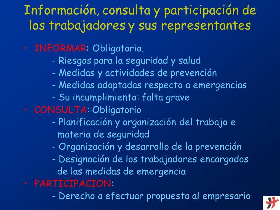 Información, consulta y participación de los trabajadores y sus representantes INFORMAR: Obligatorio. - Riesgos para la seguridad y salud - Medidas y