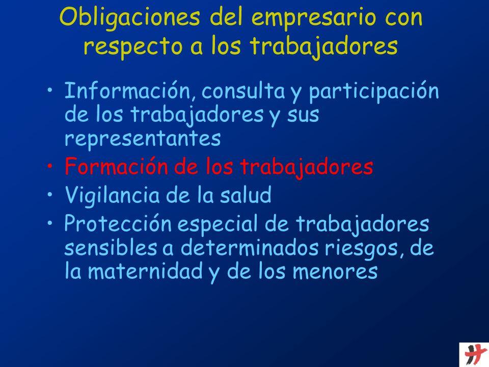 Obligaciones del empresario con respecto a los trabajadores Información, consulta y participación de los trabajadores y sus representantes Formación d