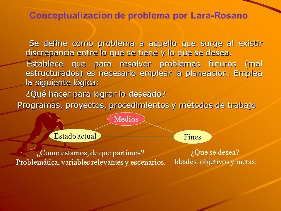 Conceptualizacion de problema por Lara-Rosano Se define como problema a aquello que surge al existir discrepancia entre lo que se tiene y lo que se de