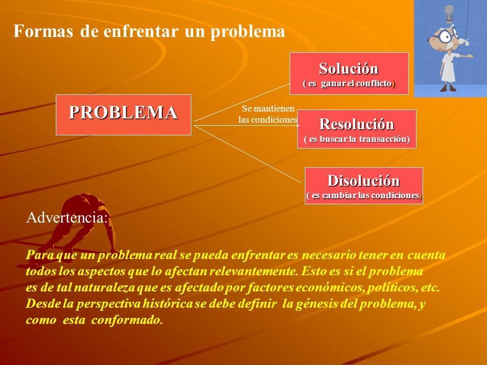 Resolución ( es buscar la transacción) Disolución ( es cambiar las condiciones) Solución ( es ganar el conflicto) PROBLEMA Formas de enfrentar un prob