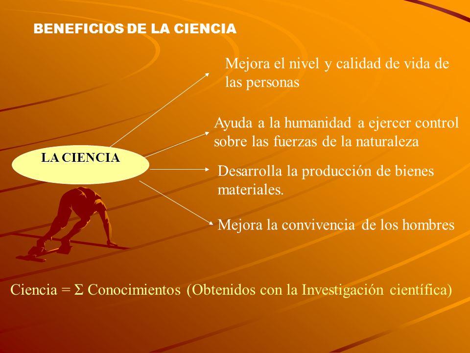 BENEFICIOS DE LA CIENCIA LA CIENCIA Desarrolla la producción de bienes materiales. Mejora la convivencia de los hombres Ciencia = Σ Conocimientos (Obt