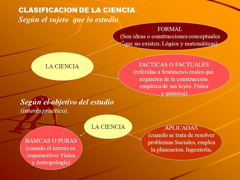 CLASIFICACION DE LA CIENCIA Según el sujeto que lo estudia LA CIENCIA FORMAL (Son ideas o construcciones conceptuales que no existen: Lógica y matemát