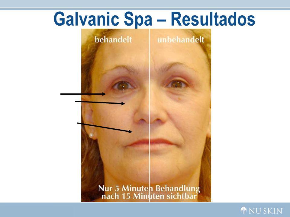 Galvanic Spa – Resultados