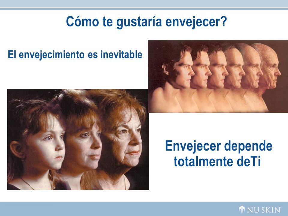 Envejecer depende totalmente deTi El envejecimiento es inevitable Cómo te gustaría envejecer?