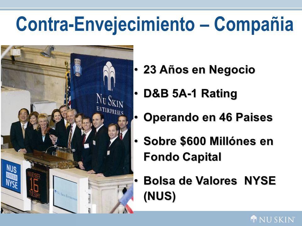23 Años en Negocio23 Años en Negocio D&B 5A-1 RatingD&B 5A-1 Rating Operando en 46 PaisesOperando en 46 Paises Sobre $600 Millónes en Fondo CapitalSob
