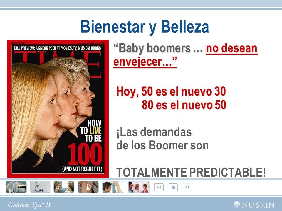 Bienestar y Belleza Baby boomers … no desean envejecer… Hoy, 50 es el nuevo 30 Hoy, 50 es el nuevo 30 80 es el nuevo 50 80 es el nuevo 50 ¡Las demanda