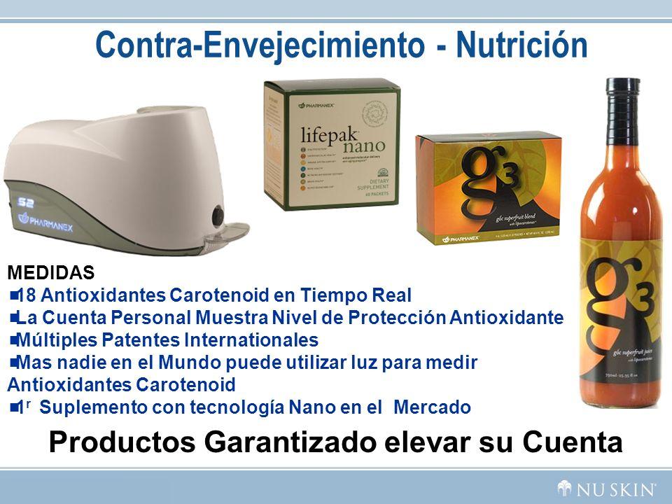 Productos Garantizado elevar su Cuenta Contra-Envejecimiento - Nutrición MEDIDAS 18 Antioxidantes Carotenoid en Tiempo Real La Cuenta Personal Muestra