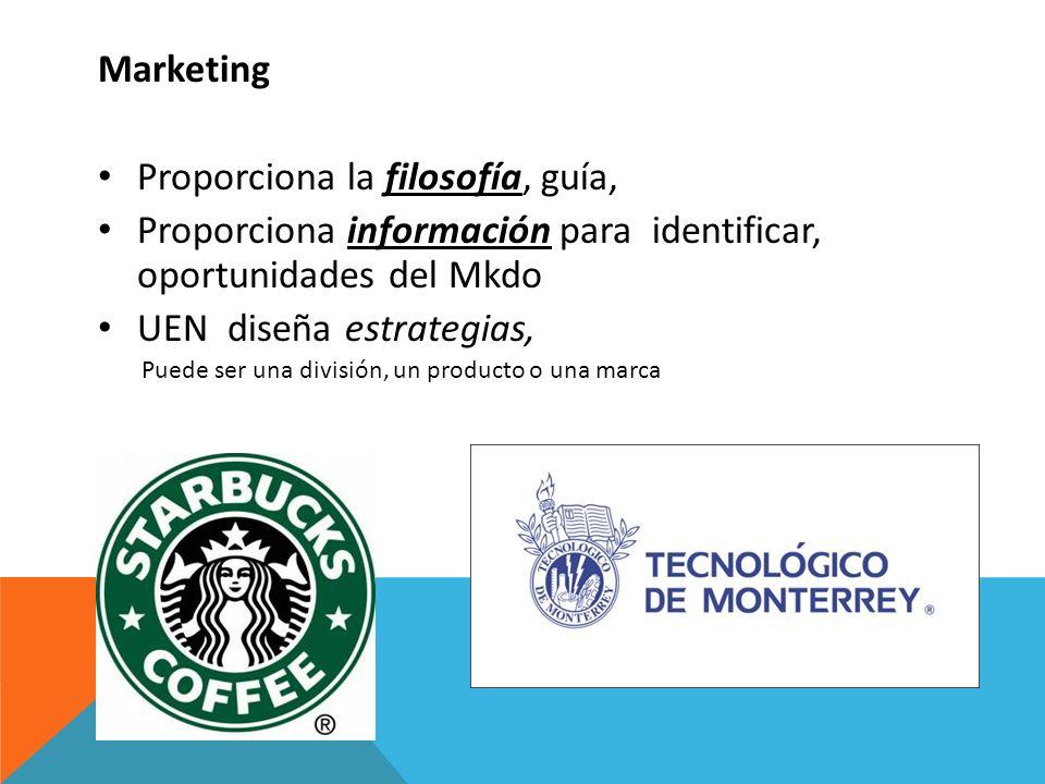 Marketing Proporciona la filosofía, guía, Proporciona información para identificar, oportunidades del Mkdo UEN diseña estrategias, Puede ser una divis