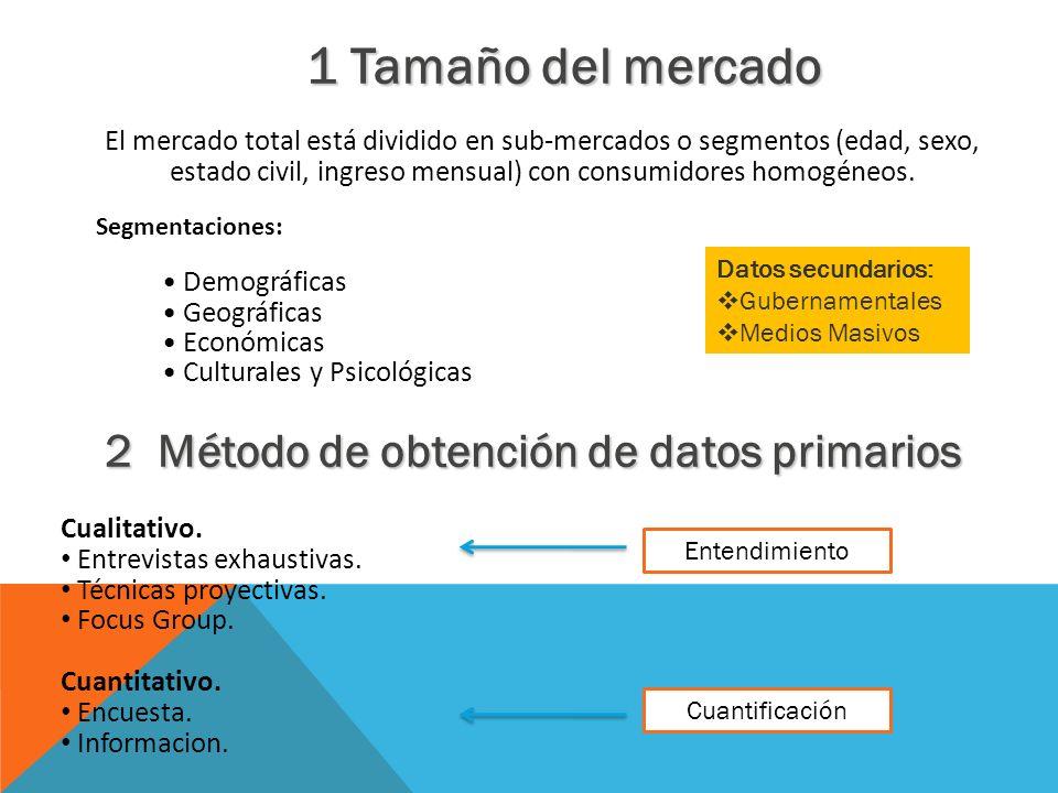 El mercado total está dividido en sub-mercados o segmentos (edad, sexo, estado civil, ingreso mensual) con consumidores homogéneos. Segmentaciones: De