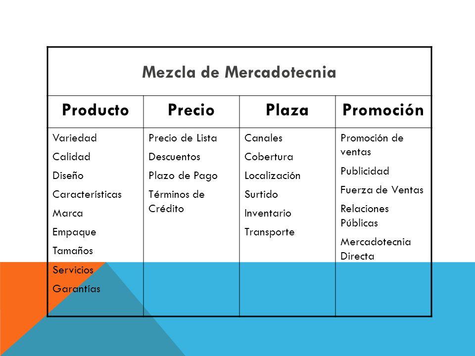 Mezcla de Mercadotecnia ProductoPrecioPlazaPromoción Variedad Calidad Diseño Características Marca Empaque Tamaños Servicios Garantías Precio de Lista