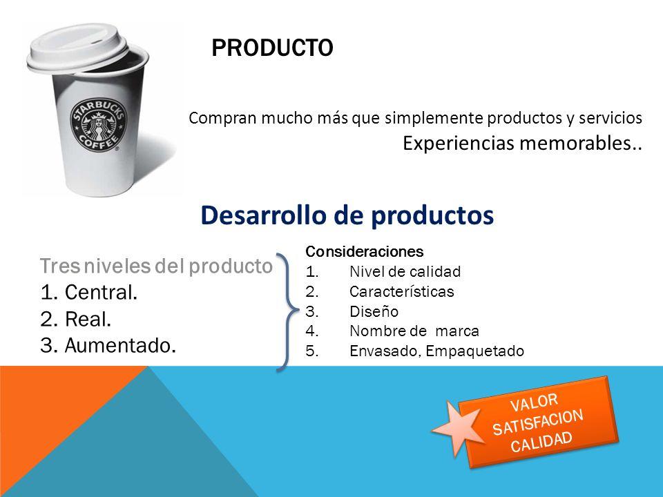 Es mercadotecnia aplicada.La formula: Administración del Marketing.