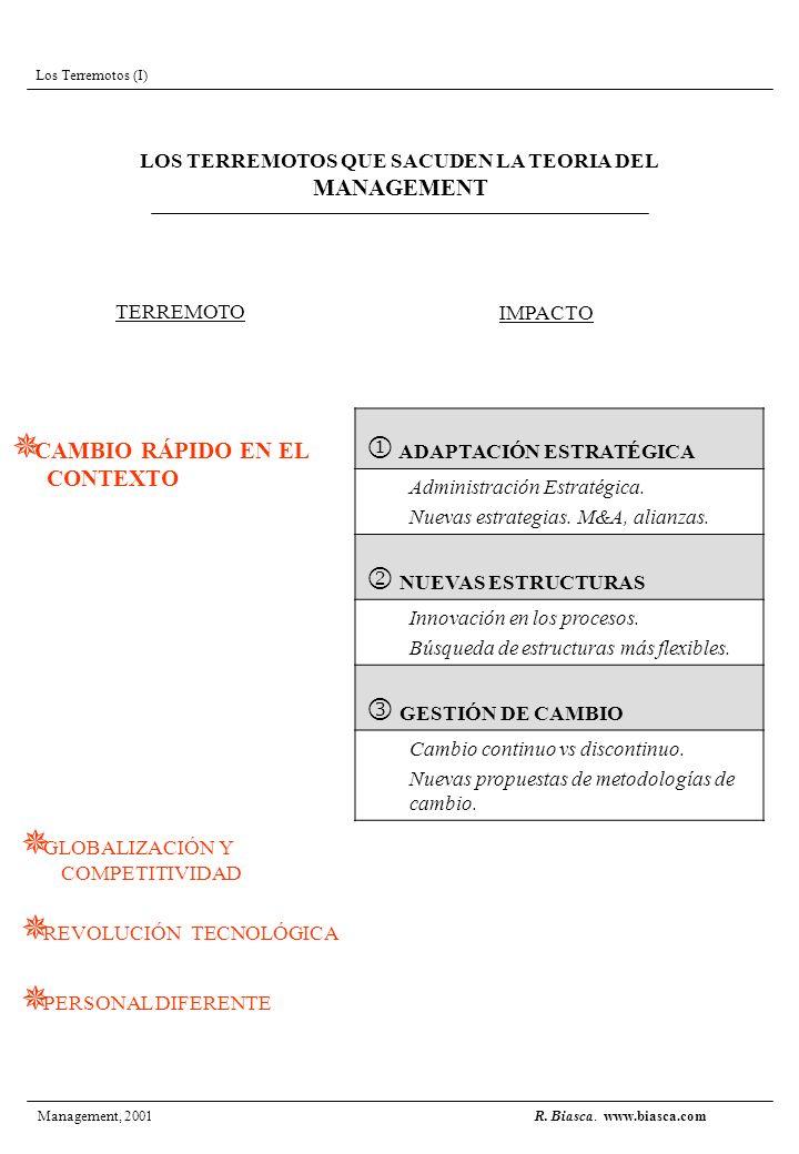 Los Terremotos (I) Management, 2001 LOS TERREMOTOS QUE SACUDEN LA TEORIA DEL MANAGEMENT ADAPTACIÓN ESTRATÉGICA Administración Estratégica.