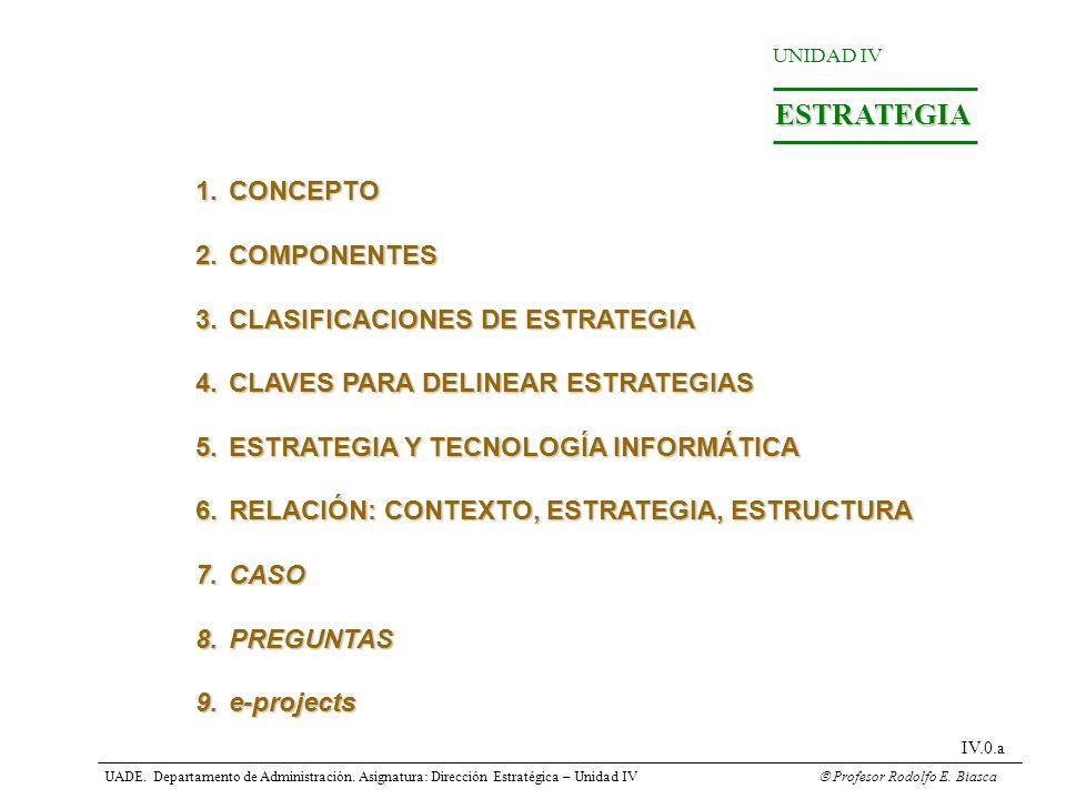 UNIDAD IV ESTRATEGIA UADE. Departamento de Administración. Asignatura: Dirección Estratégica – Unidad IV Profesor Rodolfo E. Biasca IV.0.a 1.CONCEPTO