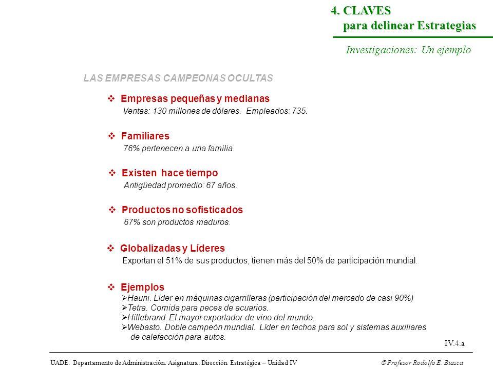 UADE. Departamento de Administración. Asignatura: Dirección Estratégica – Unidad IV Profesor Rodolfo E. Biasca IV.4.a 4. CLAVES para delinear Estrateg