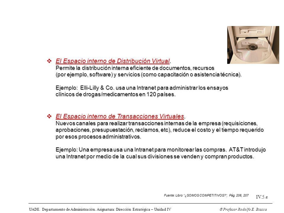 UADE. Departamento de Administración. Asignatura: Dirección Estratégica – Unidad IV Profesor Rodolfo E. Biasca IV.5.e Fuente: Libro ¿SOMOS COMPETITIVO