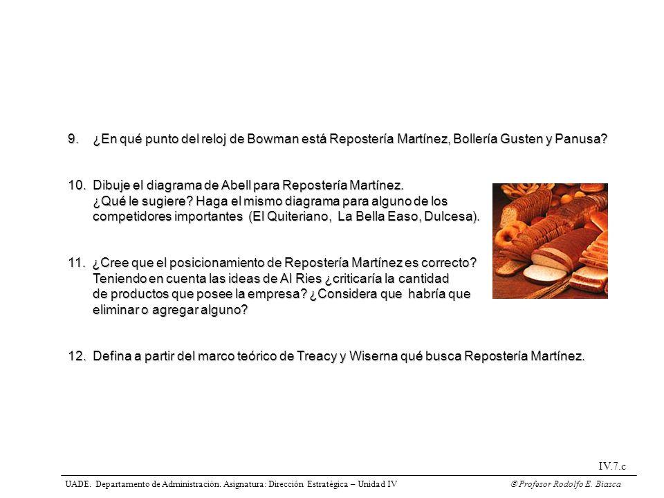 UADE. Departamento de Administración. Asignatura: Dirección Estratégica – Unidad IV Profesor Rodolfo E. Biasca IV.7.c 9. ¿En qué punto del reloj de Bo
