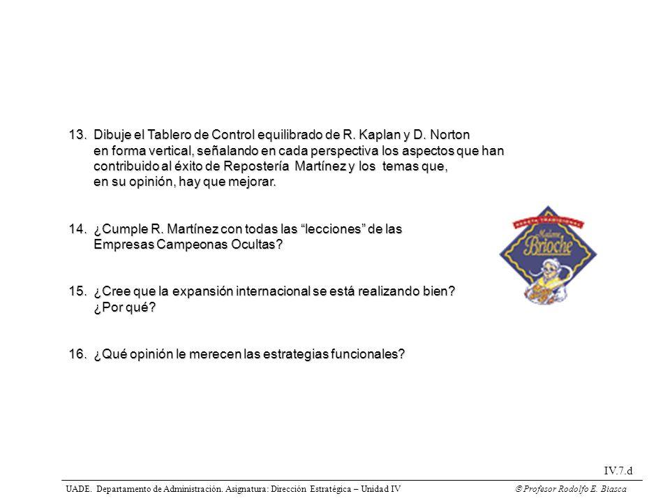 UADE. Departamento de Administración. Asignatura: Dirección Estratégica – Unidad IV Profesor Rodolfo E. Biasca IV.7.d 13. Dibuje el Tablero de Control