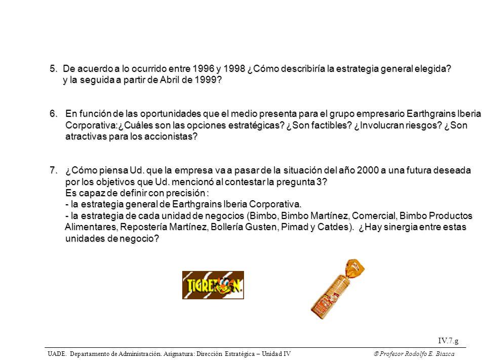 UADE. Departamento de Administración. Asignatura: Dirección Estratégica – Unidad IV Profesor Rodolfo E. Biasca IV.7.g 5. De acuerdo a lo ocurrido entr