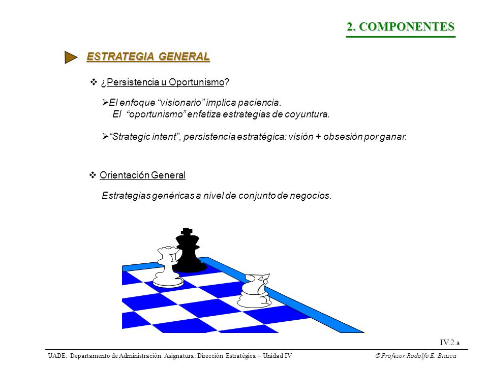 UADE. Departamento de Administración. Asignatura: Dirección Estratégica – Unidad IV Profesor Rodolfo E. Biasca IV.2.a 2. COMPONENTES ESTRATEGIA GENERA