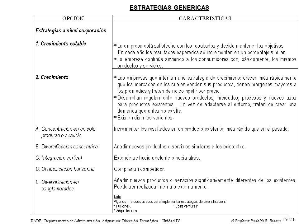 UADE. Departamento de Administración. Asignatura: Dirección Estratégica – Unidad IV Profesor Rodolfo E. Biasca IV.2.b ESTRATEGIAS GENERICAS