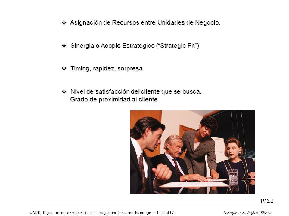 UADE. Departamento de Administración. Asignatura: Dirección Estratégica – Unidad IV Profesor Rodolfo E. Biasca IV.2.d Asignación de Recursos entre Uni