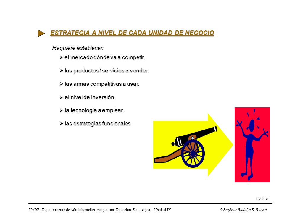 UADE. Departamento de Administración. Asignatura: Dirección Estratégica – Unidad IV Profesor Rodolfo E. Biasca IV.2.e ESTRATEGIA A NIVEL DE CADA UNIDA