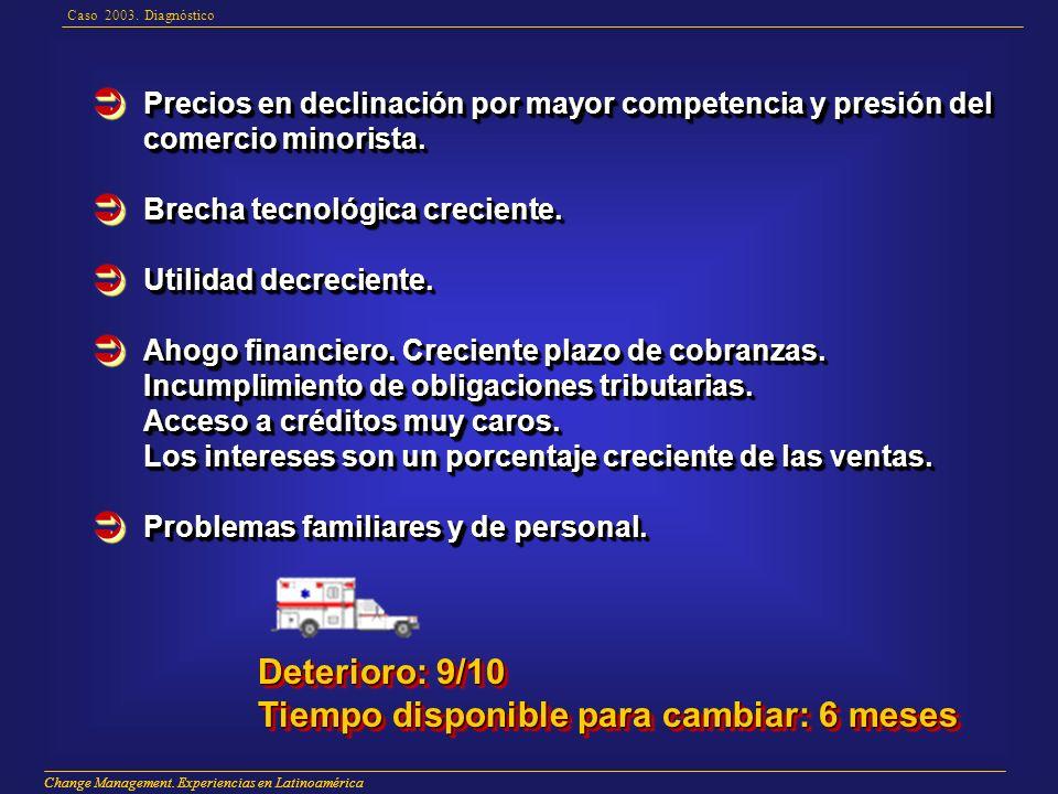 CASOCASO PEQUEÑA EMPRESA ARGENTINA EN 2003 Rubro: empresa familiar que produce productos de consumo masivo, los vende en supermercados y comercios minoristas.