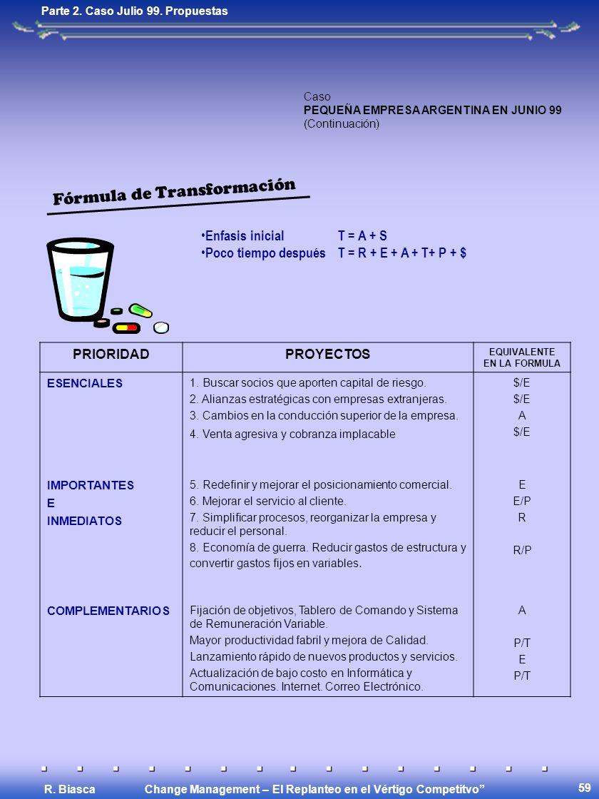 Change Management – El Replanteo en el Vértigo Competitvo R. Biasca 59 Parte 2. Caso Julio 99. Propuestas Caso PEQUEÑA EMPRESA ARGENTINA EN JUNIO 99 (