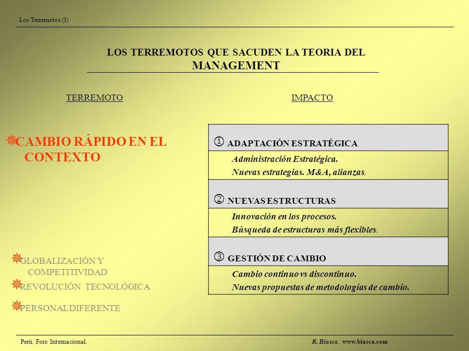 Los Terremotos (I) Perú. Foro Internacional. LOS TERREMOTOS QUE SACUDEN LA TEORIA DEL MANAGEMENT ADAPTACIÓN ESTRATÉGICA Administración Estratégica. Nu