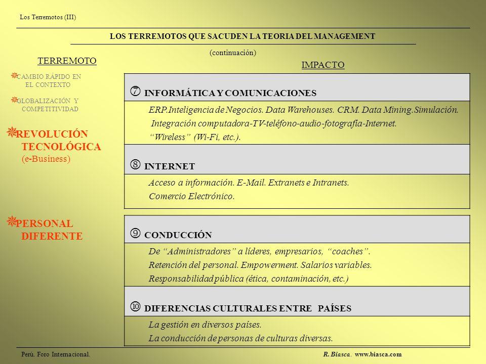 Los Terremotos (III) LOS TERREMOTOS QUE SACUDEN LA TEORIA DEL MANAGEMENT (continuación) TERREMOTO CAMBIO RÁPIDO EN EL CONTEXTO GLOBALIZACIÓN Y COMPETITIVIDAD INFORMÁTICA Y COMUNICACIONES ERP.Inteligencia de Negocios.