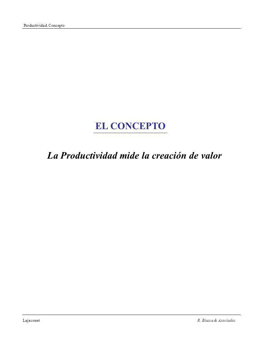 Productividad. Concepto LajaconetR.